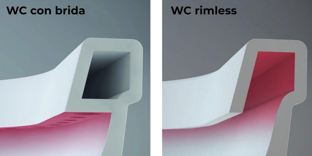 Quali sono le differenze tra WC, scarico con brida e scarico rimless?